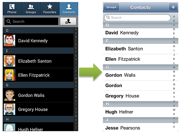 transfer samsung galaxy contacts to iphone