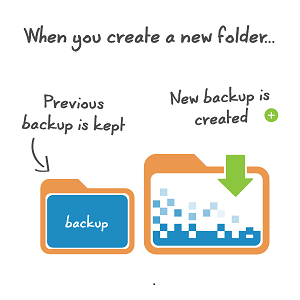 create new iphone backup to a separate pc folder